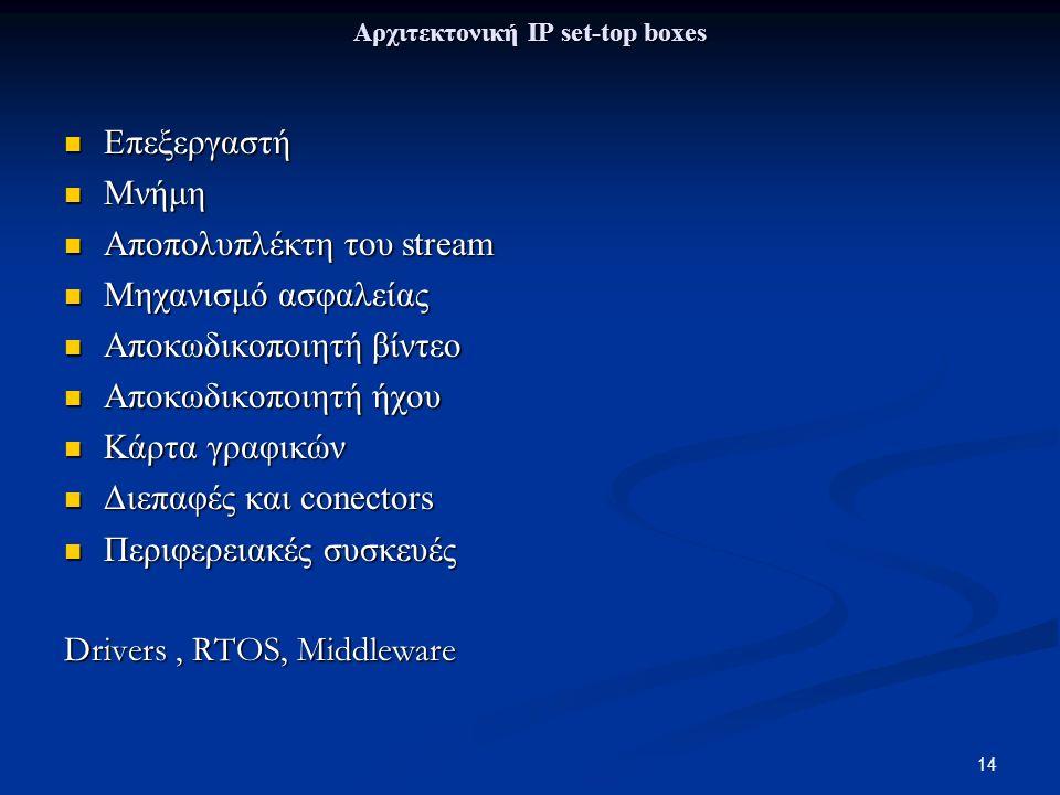 14 Αρχιτεκτονική IP set-top boxes Επεξεργαστή Επεξεργαστή Μνήμη Μνήμη Αποπολυπλέκτη του stream Αποπολυπλέκτη του stream Μηχανισμό ασφαλείας Μηχανισμό ασφαλείας Αποκωδικοποιητή βίντεο Αποκωδικοποιητή βίντεο Αποκωδικοποιητή ήχου Αποκωδικοποιητή ήχου Κάρτα γραφικών Κάρτα γραφικών Διεπαφές και conectors Διεπαφές και conectors Περιφερειακές συσκευές Περιφερειακές συσκευές Drivers, RTOS, Middleware