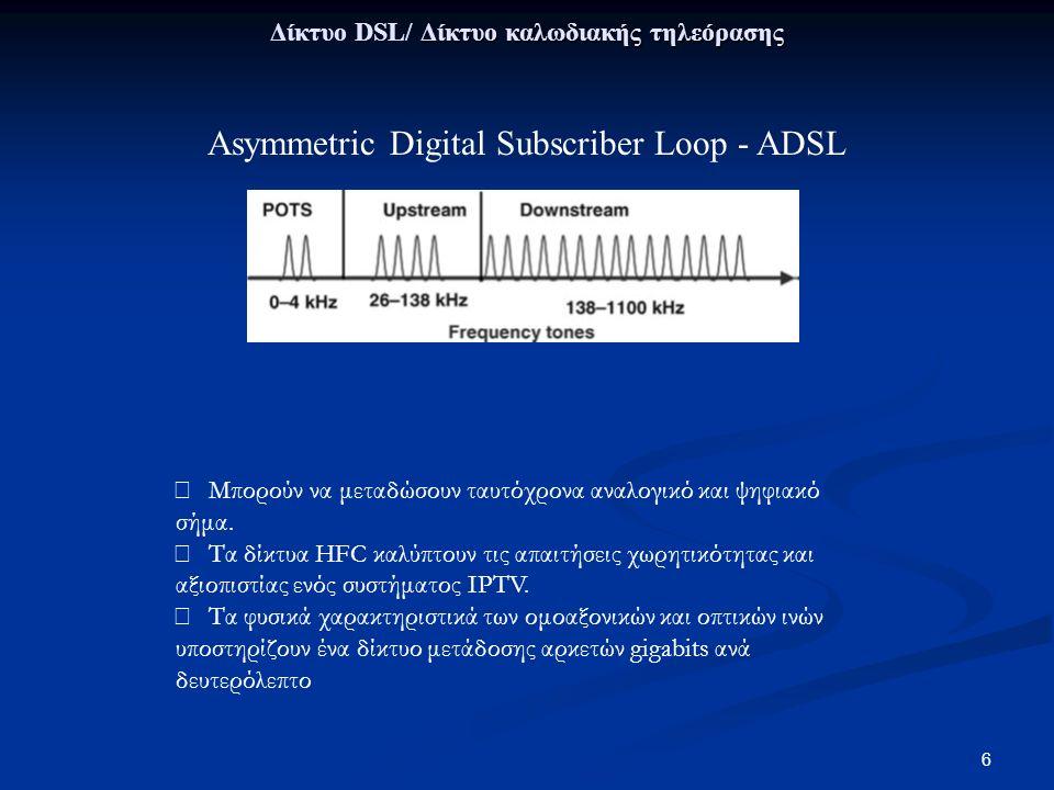 6 Δίκτυο καλωδιακής τηλεόρασης Δίκτυο DSL/ Δίκτυο καλωδιακής τηλεόρασης Asymmetric Digital Subscriber Loop - ADSL  Μπορούν να μεταδώσουν ταυτόχρονα αναλογικό και ψηφιακό σήμα.