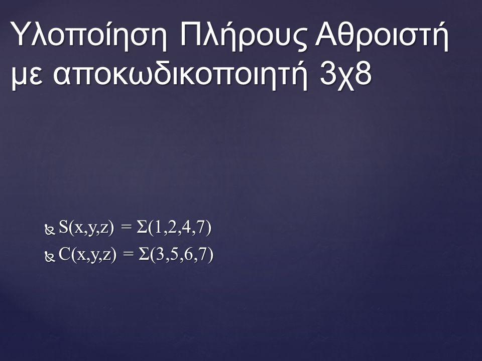  S(x,y,z) = Σ(1,2,4,7)  C(x,y,z) = Σ(3,5,6,7) Υλοποίηση Πλήρους Αθροιστή με αποκωδικοποιητή 3χ8