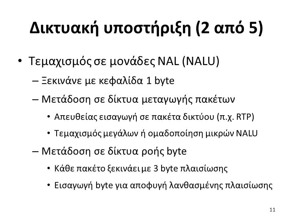 Δικτυακή υποστήριξη (2 από 5) Τεμαχισμός σε μονάδες NAL (NALU) – Ξεκινάνε με κεφαλίδα 1 byte – Μετάδοση σε δίκτυα μεταγωγής πακέτων Απευθείας εισαγωγή