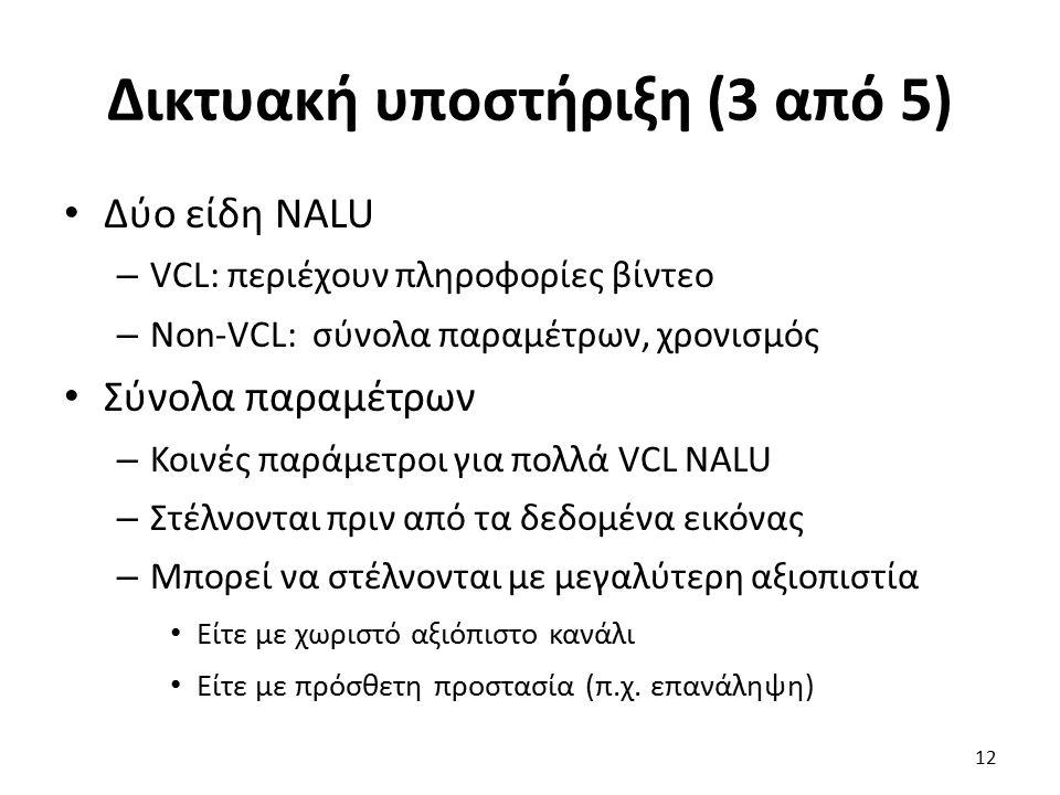Δικτυακή υποστήριξη (3 από 5) Δύο είδη NALU – VCL: περιέχουν πληροφορίες βίντεο – Non-VCL: σύνολα παραμέτρων, χρονισμός Σύνολα παραμέτρων – Κοινές παρ