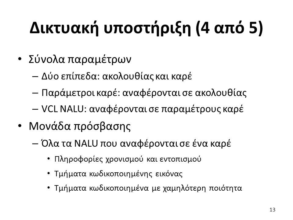 Δικτυακή υποστήριξη (4 από 5) Σύνολα παραμέτρων – Δύο επίπεδα: ακολουθίας και καρέ – Παράμετροι καρέ: αναφέρονται σε ακολουθίας – VCL NALU: αναφέροντα