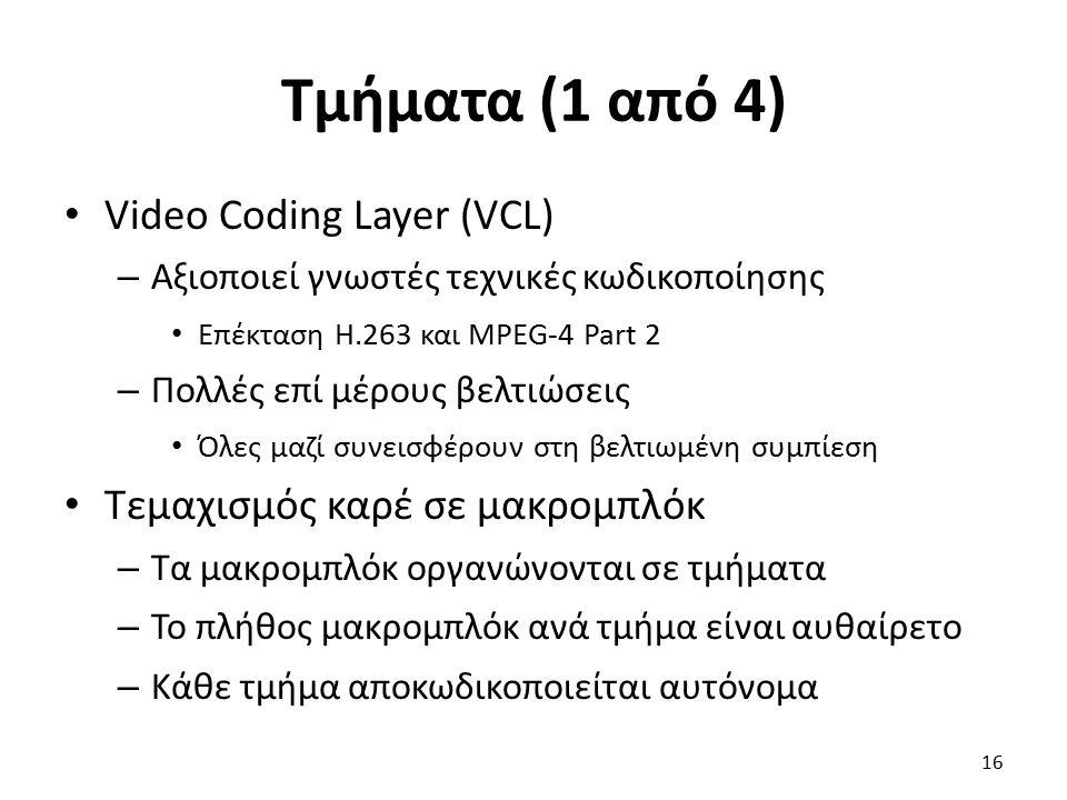 Τμήματα (1 από 4) Video Coding Layer (VCL) – Αξιοποιεί γνωστές τεχνικές κωδικοποίησης Επέκταση H.263 και MPEG-4 Part 2 – Πολλές επί μέρους βελτιώσεις