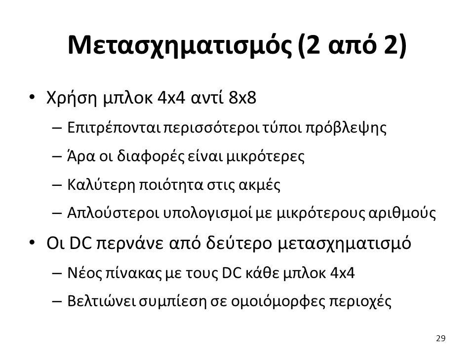 Μετασχηματισμός (2 από 2) Χρήση μπλοκ 4x4 αντί 8x8 – Επιτρέπονται περισσότεροι τύποι πρόβλεψης – Άρα οι διαφορές είναι μικρότερες – Καλύτερη ποιότητα