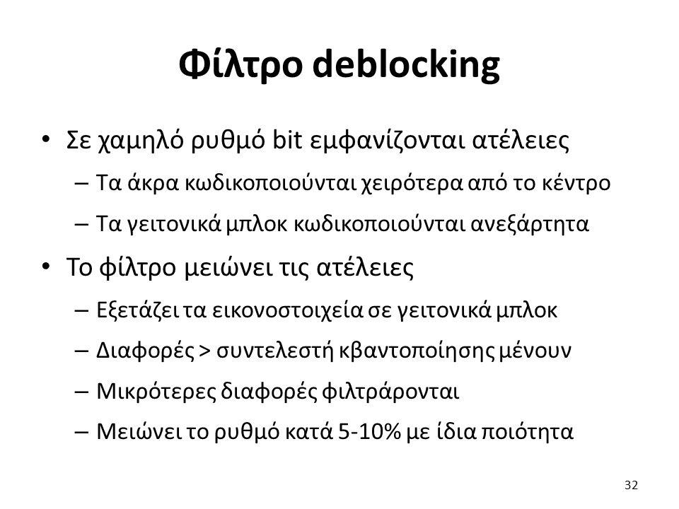 Φίλτρο deblocking Σε χαμηλό ρυθμό bit εμφανίζονται ατέλειες – Τα άκρα κωδικοποιούνται χειρότερα από το κέντρο – Τα γειτονικά μπλοκ κωδικοποιούνται ανε
