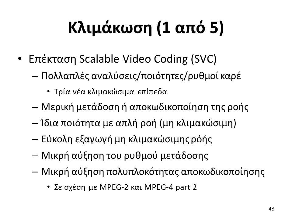 Κλιμάκωση (1 από 5) Επέκταση Scalable Video Coding (SVC) – Πολλαπλές αναλύσεις/ποιότητες/ρυθμοί καρέ Τρία νέα κλιμακώσιμα επίπεδα – Μερική μετάδοση ή
