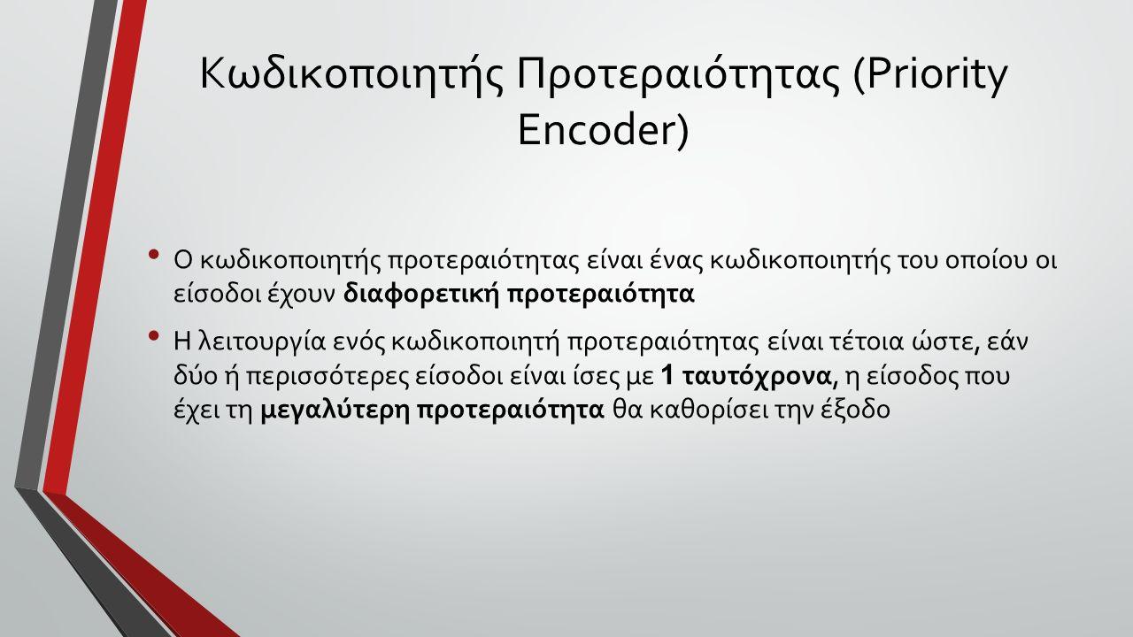 Κωδικοποιητής Προτεραιότητας (Priority Encoder) Ο κωδικοποιητής προτεραιότητας είναι ένας κωδικοποιητής του οποίου οι είσοδοι έχουν διαφορετική προτεραιότητα Η λειτουργία ενός κωδικοποιητή προτεραιότητας είναι τέτοια ώστε, εάν δύο ή περισσότερες είσοδοι είναι ίσες με 1 ταυτόχρονα, η είσοδος που έχει τη μεγαλύτερη προτεραιότητα θα καθορίσει την έξοδο