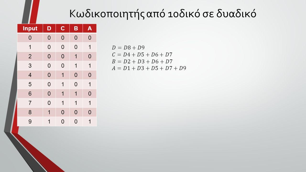 Κωδικοποιητής από 10δικό σε δυαδικό InputDCBA 00000 10001 20010 30011 40100 50101 60110 70111 81000 91001