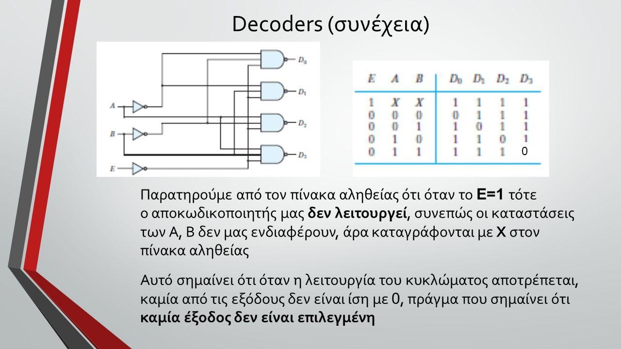 Decoders (συνέχεια) Παρατηρούμε από τον πίνακα αληθείας ότι όταν το Ε=1 τότε ο αποκωδικοποιητής μας δεν λειτουργεί, συνεπώς οι καταστάσεις των Α, Β δεν μας ενδιαφέρουν, άρα καταγράφονται με Χ στον πίνακα αληθείας 0 Αυτό σημαίνει ότι όταν η λειτουργία του κυκλώματος αποτρέπεται, καμία από τις εξόδους δεν είναι ίση με 0, πράγμα που σημαίνει ότι καμία έξοδος δεν είναι επιλεγμένη