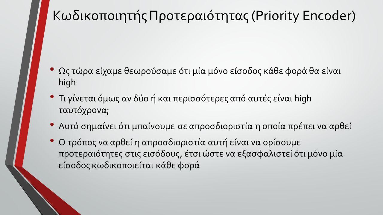 Κωδικοποιητής Προτεραιότητας (Priority Encoder) Ως τώρα είχαμε θεωρούσαμε ότι μία μόνο είσοδος κάθε φορά θα είναι high Τι γίνεται όμως αν δύο ή και περισσότερες από αυτές είναι high ταυτόχρονα; Αυτό σημαίνει ότι μπαίνουμε σε απροσδιοριστία η οποία πρέπει να αρθεί Ο τρόπος να αρθεί η απροσδιοριστία αυτή είναι να ορίσουμε προτεραιότητες στις εισόδους, έτσι ώστε να εξασφαλιστεί ότι μόνο μία είσοδος κωδικοποιείται κάθε φορά