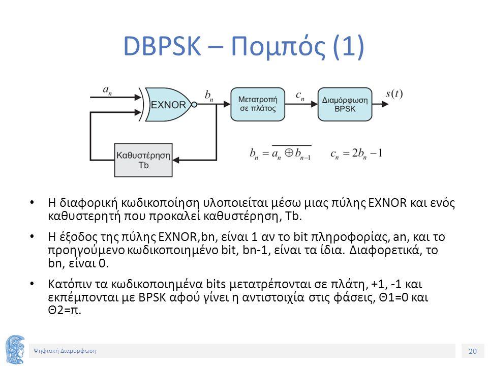 20 Ψηφιακή Διαμόρφωση DBPSK – Πομπός (1) Η διαφορική κωδικοποίηση υλοποιείται μέσω μιας πύλης EXNOR και ενός καθυστερητή που προκαλεί καθυστέρηση, Tb.