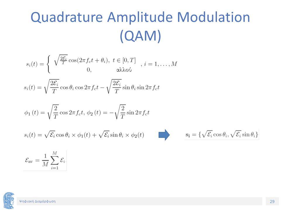 29 Ψηφιακή Διαμόρφωση Quadrature Amplitude Modulation (QAM)