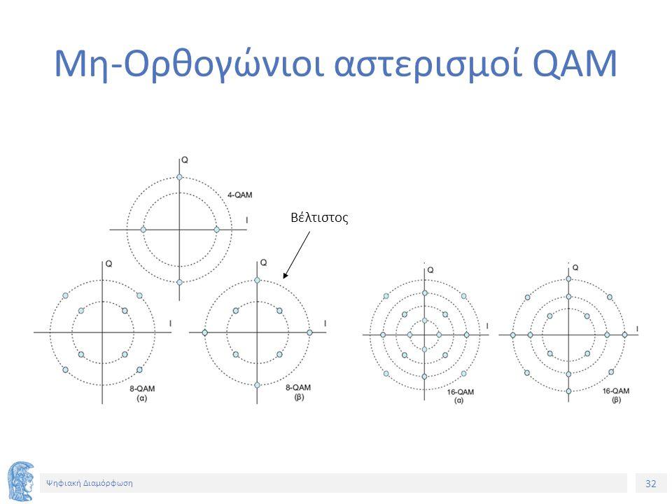 32 Ψηφιακή Διαμόρφωση Μη-Ορθογώνιοι αστερισμοί QAM Βέλτιστος