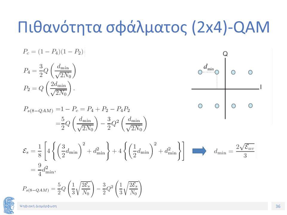 36 Ψηφιακή Διαμόρφωση Πιθανότητα σφάλματος (2x4)-QAM
