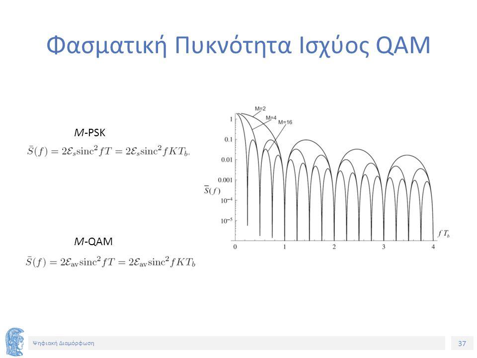 37 Ψηφιακή Διαμόρφωση Φασματική Πυκνότητα Ισχύος QAM M-PSK M-QAM
