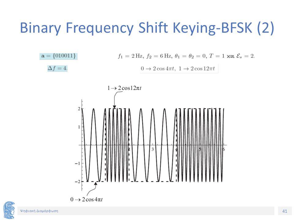 41 Ψηφιακή Διαμόρφωση Binary Frequency Shift Keying-BFSK (2)