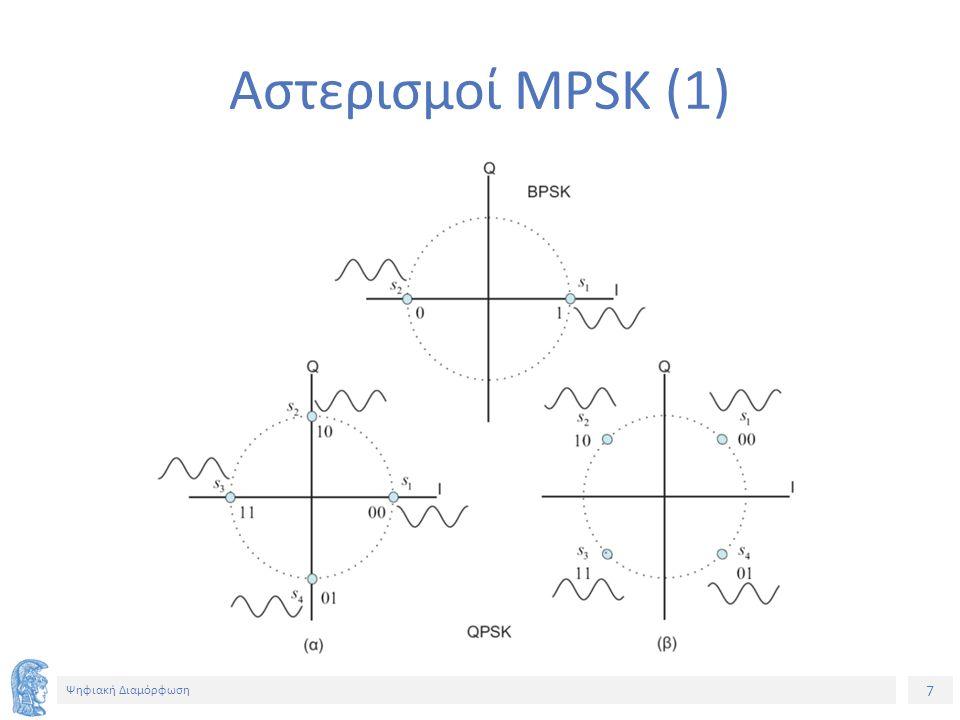 7 Ψηφιακή Διαμόρφωση Αστερισμοί MPSK (1)