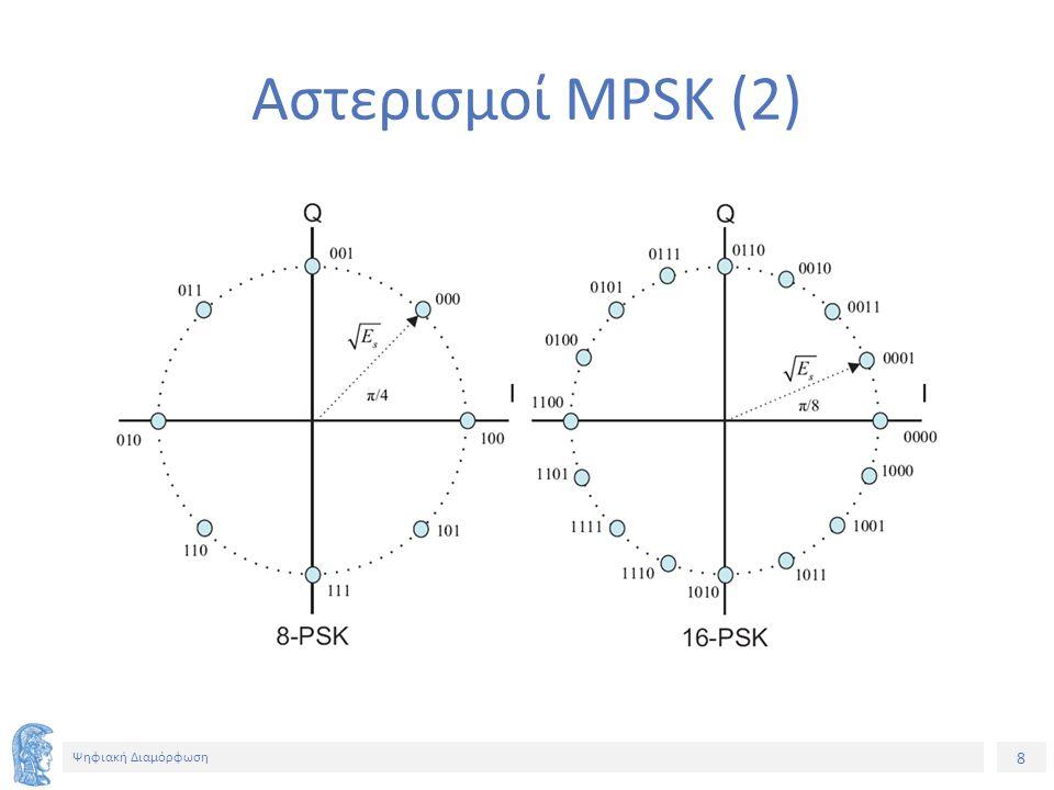 8 Ψηφιακή Διαμόρφωση Αστερισμοί MPSK (2)