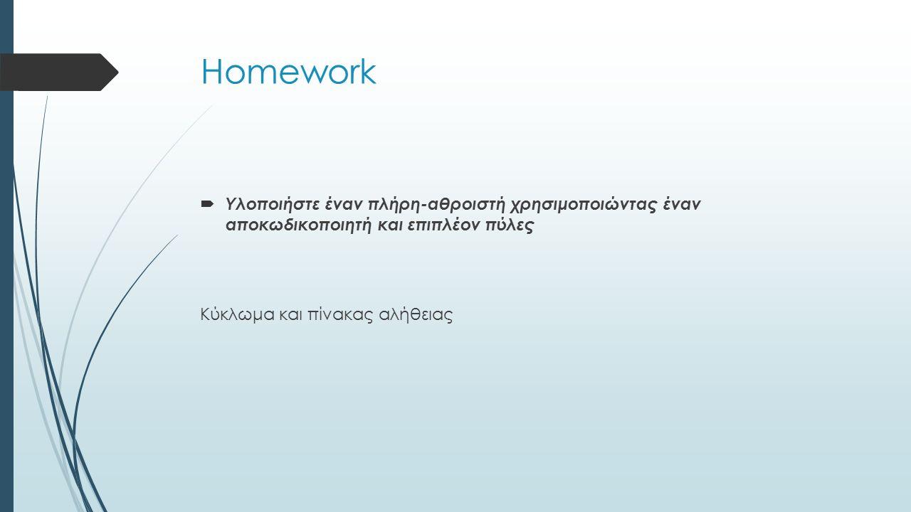 Homework  Υλοποιήστε έναν πλήρη-αθροιστή χρησιμοποιώντας έναν αποκωδικοποιητή και επιπλέον πύλες Κύκλωμα και πίνακας αλήθειας