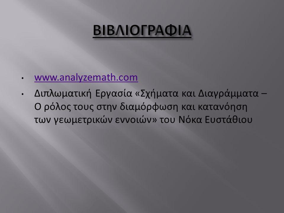www.analyzemath.com Διπλωματική Εργασία «Σχήματα και Διαγράμματα – Ο ρόλος τους στην διαμόρφωση και κατανόηση των γεωμετρικών εννοιών» του Νόκα Ευστάθιου