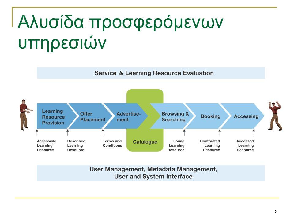 7 Εκπαιδευτικοί μεσίτες Πλεονεκτήματα:  Πρόσβαση σε μια πληθώρα μαθημάτων και εκπαιδευτικών προγραμμάτων μέσω ενός και μόνο καναλιού επικοινωνίας.