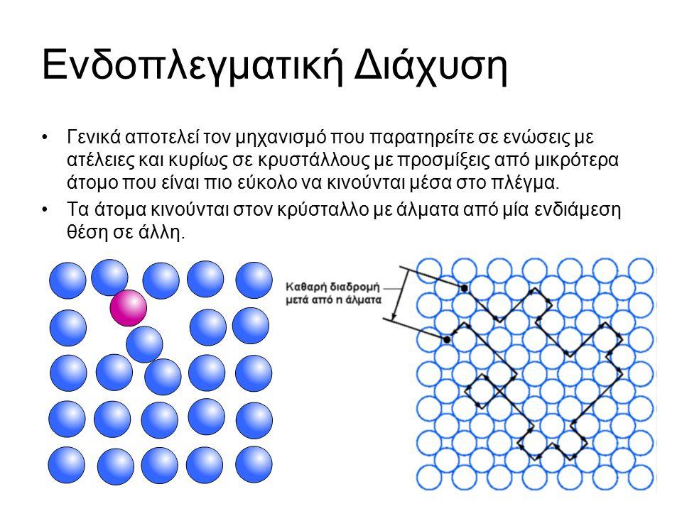 Ενδοπλεγματική Διάχυση Γενικά αποτελεί τον μηχανισμό που παρατηρείτε σε ενώσεις με ατέλειες και κυρίως σε κρυστάλλους με προσμίξεις από μικρότερα άτομο που είναι πιο εύκολο να κινούνται μέσα στο πλέγμα.