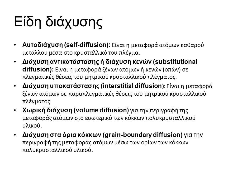 Είδη διάχυσης Αυτοδιάχυση (self-diffusion): Είναι η μεταφορά ατόμων καθαρού μετάλλου μέσα στο κρυσταλλικό του πλέγμα. Διάχυση αντικατάστασης ή διάχυση