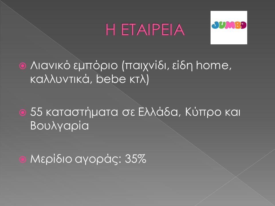  Λιανικό εμπόριο (παιχνίδι, είδη home, καλλυντικά, bebe κτλ)  55 καταστήματα σε Ελλάδα, Κύπρο και Βουλγαρία  Μερίδιο αγοράς: 35%