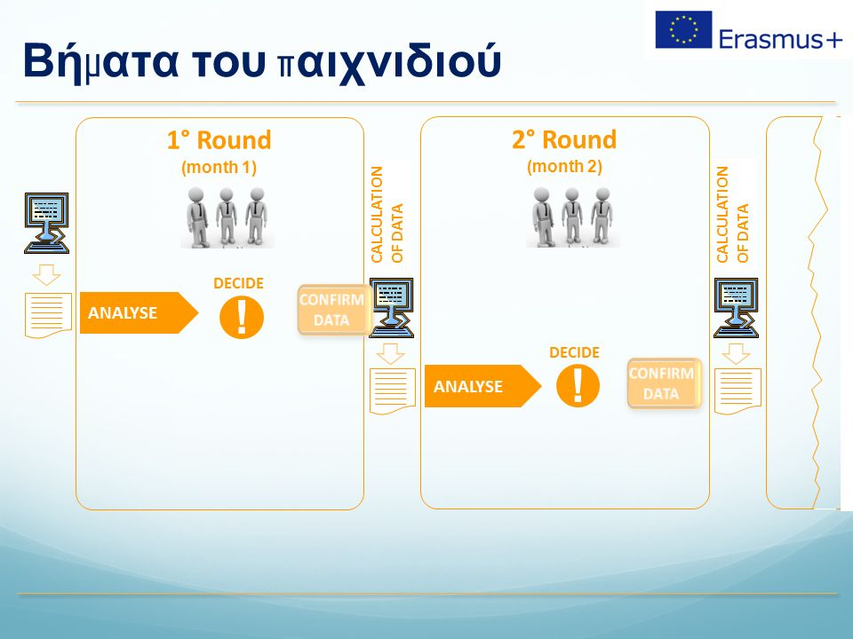 CALCULATION OF DATA Βή μ ατα του π αιχνιδιού 1° Round (month 1) ANALYSE DECIDE ! CALCULATION OF DATA 2° Round (month 2) ANALYSE DECIDE !