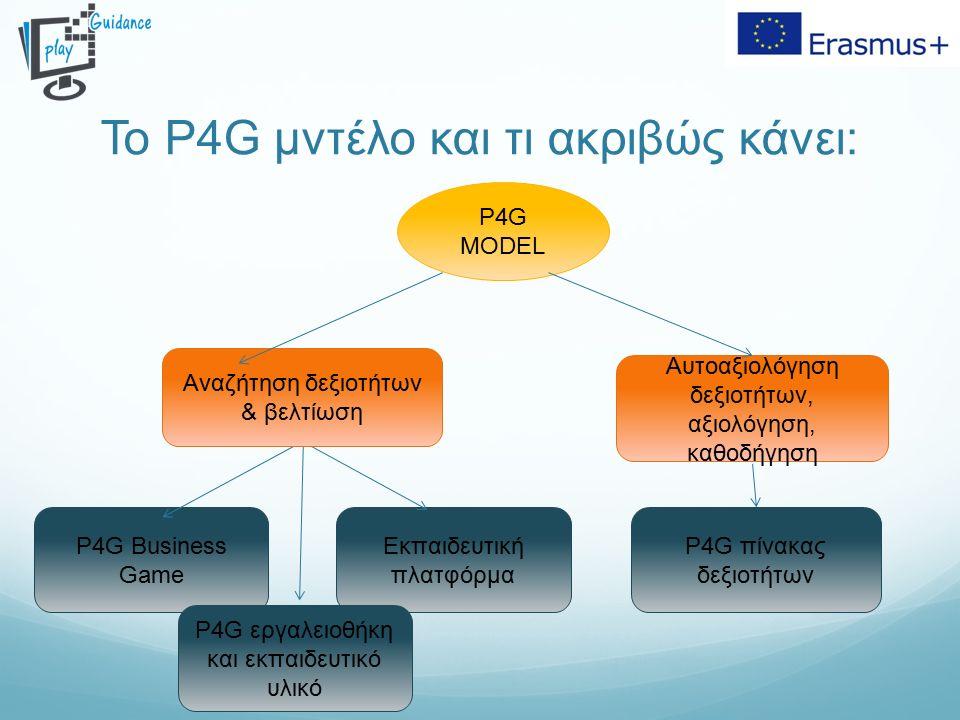 Το P4G μντέλο και τι ακριβώς κάνει: P4G MODEL P4G Business Game P4G πίνακας δεξιοτήτων Εκπαιδευτική πλατφόρμα P4G εργαλειοθήκη και εκπαιδευτικό υλικό