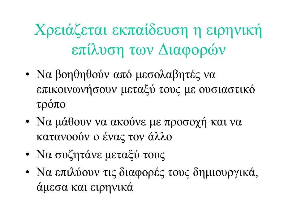 Βήματα επίλυσης Διαφορών 1. Προσωπική Απόφαση Δημοσιοποίησης 2.