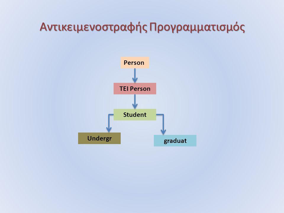 Αντικειμενοστραφής Προγραμματισμός Person TEI Person Student Undergr graduat