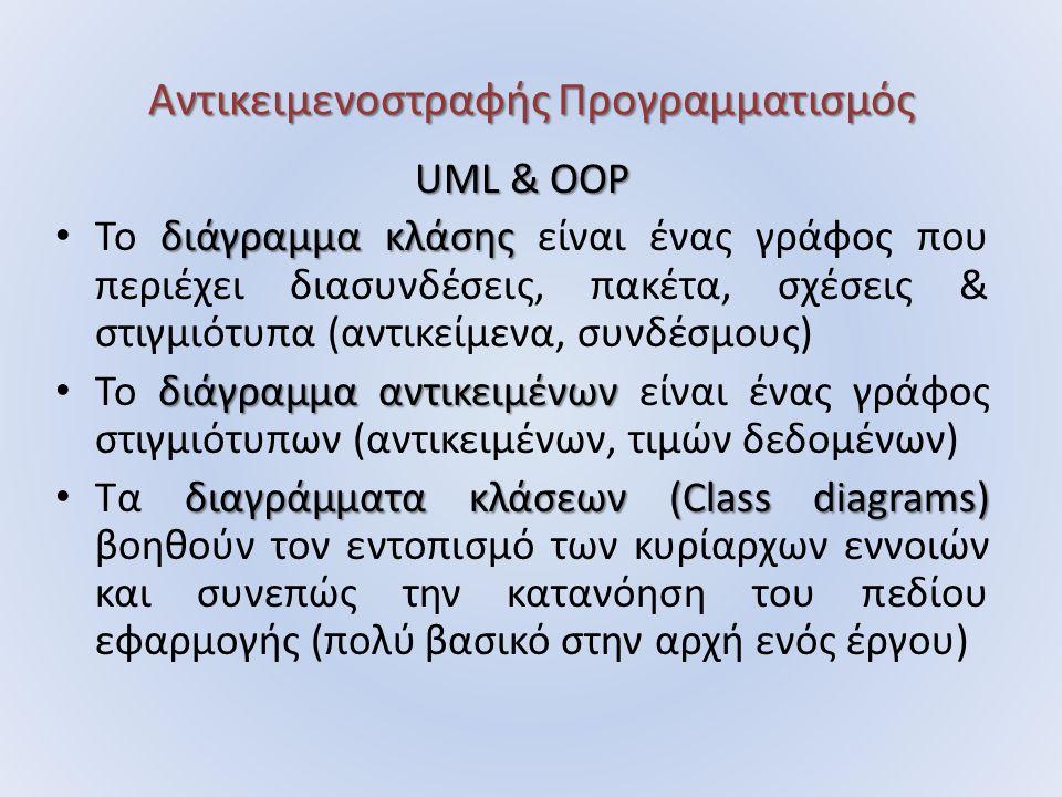 Αντικειμενοστραφής Προγραμματισμός UML & OOP διάγραμμα κλάσης Το διάγραμμα κλάσης είναι ένας γράφος που περιέχει διασυνδέσεις, πακέτα, σχέσεις & στιγμιότυπα (αντικείμενα, συνδέσμους) διάγραμμα αντικειμένων Το διάγραμμα αντικειμένων είναι ένας γράφος στιγμιότυπων (αντικειμένων, τιμών δεδομένων) διαγράμματα κλάσεων (Class diagrams) Τα διαγράμματα κλάσεων (Class diagrams) βοηθούν τον εντοπισμό των κυρίαρχων εννοιών και συνεπώς την κατανόηση του πεδίου εφαρμογής (πολύ βασικό στην αρχή ενός έργου)