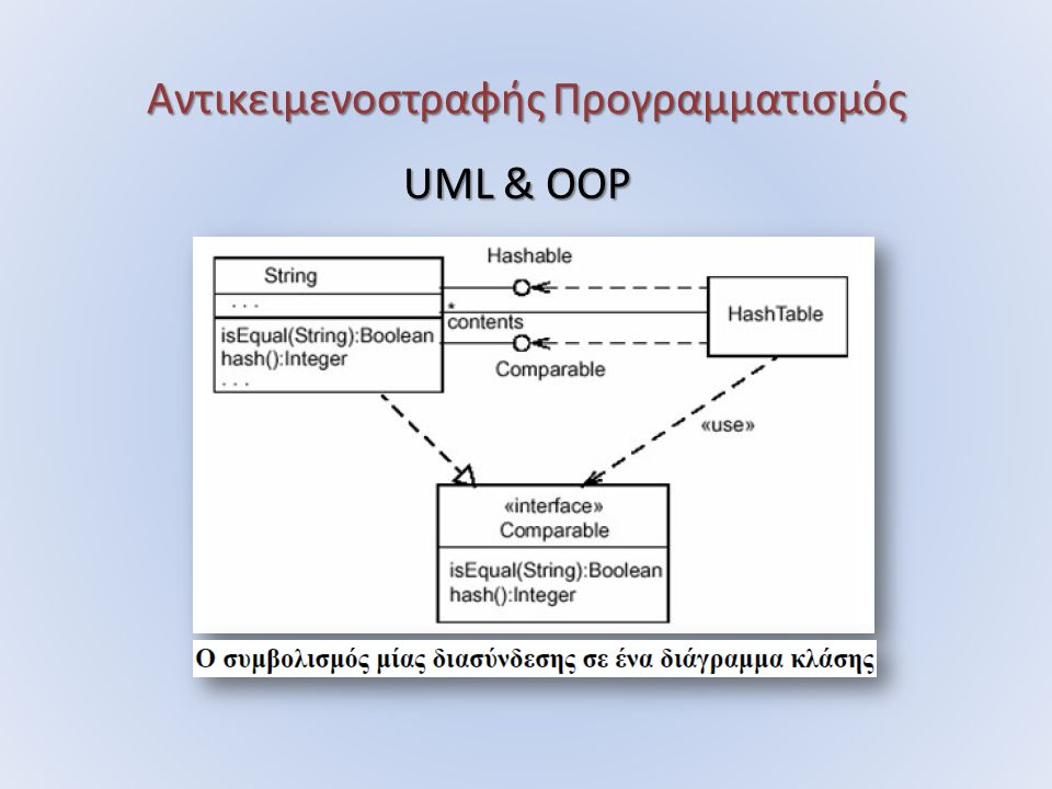 Αντικειμενοστραφής Προγραμματισμός UML & OOP