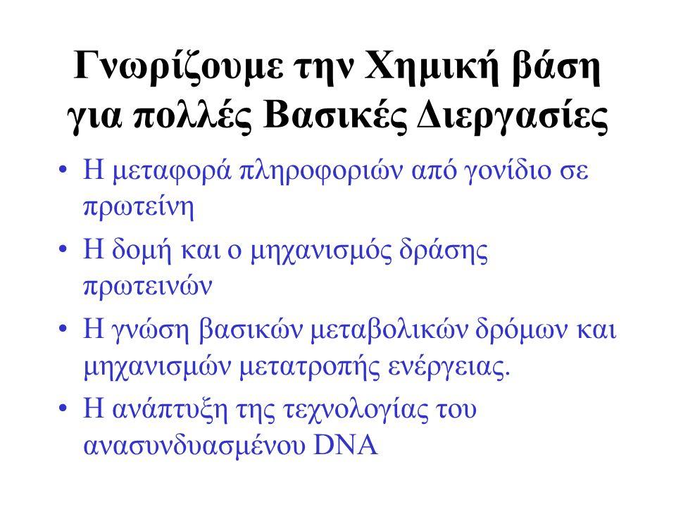 Γνωρίζουμε την Χημική βάση για πολλές Βασικές Διεργασίες Η μεταφορά πληροφοριών από γονίδιο σε πρωτείνη Η δομή και ο μηχανισμός δράσης πρωτεινών Η γνώση βασικών μεταβολικών δρόμων και μηχανισμών μετατροπής ενέργειας.