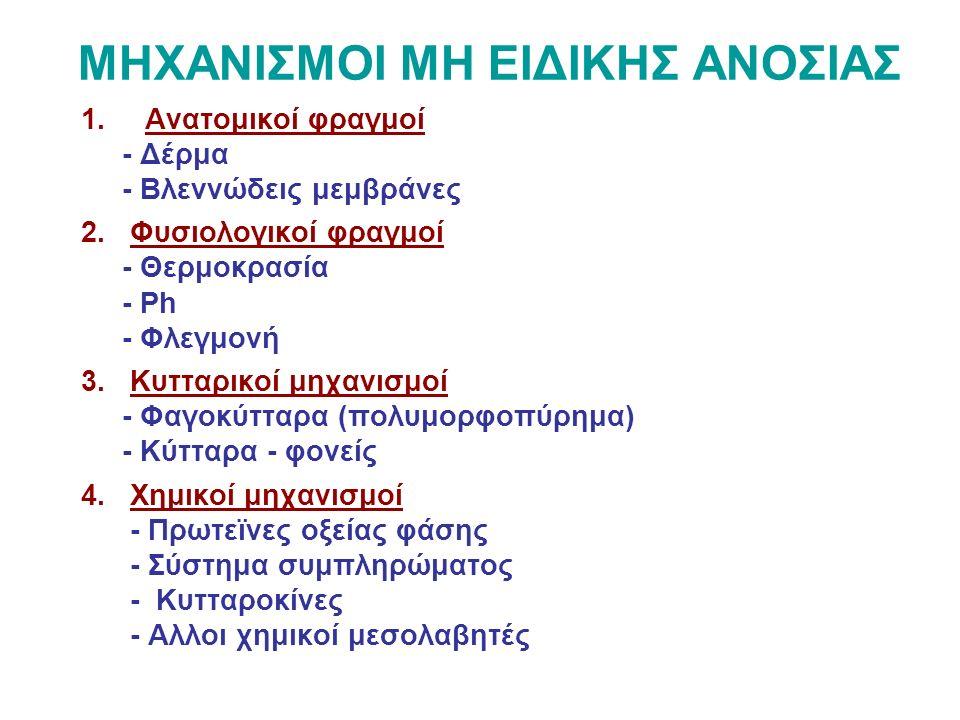 ΜΗΧΑΝΙΣΜΟΙ ΜΗ ΕΙΔΙΚΗΣ ΑΝΟΣΙΑΣ 1.Ανατομικοί φραγμοί - Δέρμα - Βλεννώδεις μεμβράνες 2. Φυσιολογικοί φραγμοί - Θερμοκρασία - Ph - Φλεγμονή 3. Κυτταρικοί
