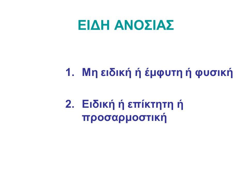 ΕΙΔΗ ΑΝΟΣΙΑΣ 1.Μη ειδική ή έμφυτη ή φυσική 2.Ειδική ή επίκτητη ή προσαρμοστική