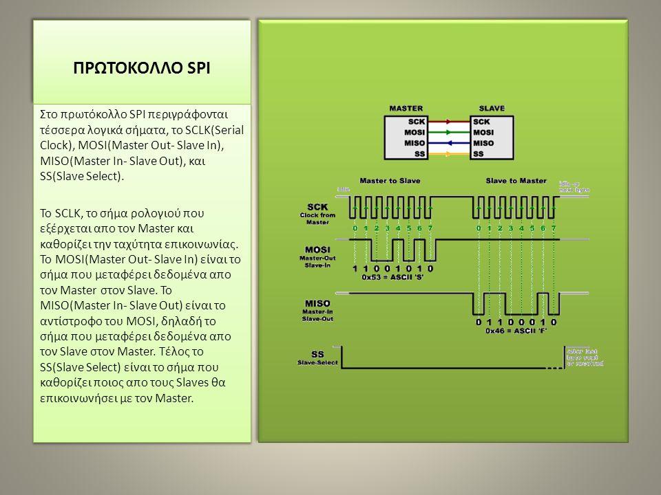 ΠΡΩΤΟΚΟΛΛΟ SPI Στο πρωτόκολλο SPI περιγράφονται τέσσερα λογικά σήματα, το SCLK(Serial Clock), MOSI(Master Out- Slave In), MISO(Master In- Slave Out),