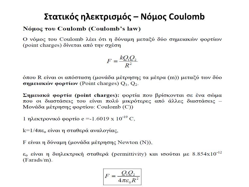 Στατικός ηλεκτρισμός – Νόμος Coulomb