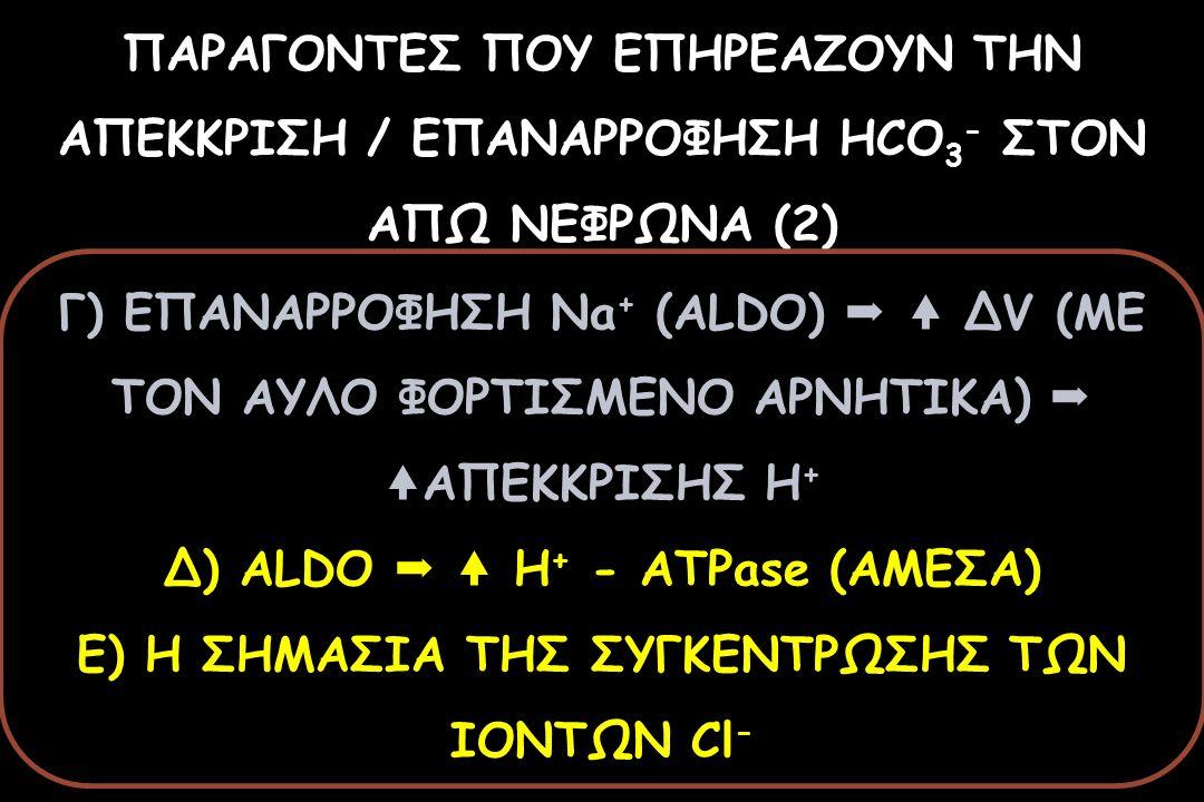 ΠΑΡΑΓΟΝΤΕΣ ΠΟΥ ΕΠΗΡΕΑΖΟΥΝ ΤΗΝ ΑΠΕΚΚΡΙΣΗ / ΕΠΑΝΑΡΡΟΦΗΣΗ HCO 3 - ΣΤΟΝ ΑΠΩ ΝΕΦΡΩΝΑ (2) Γ) ΕΠΑΝΑΡΡΟΦΗΣΗ Na + (ALDO)  ΔV (ME TON ΑΥΛΟ ΦΟΡΤΙΣΜΕΝΟ ΑΡΝΗΤΙΚΑ)