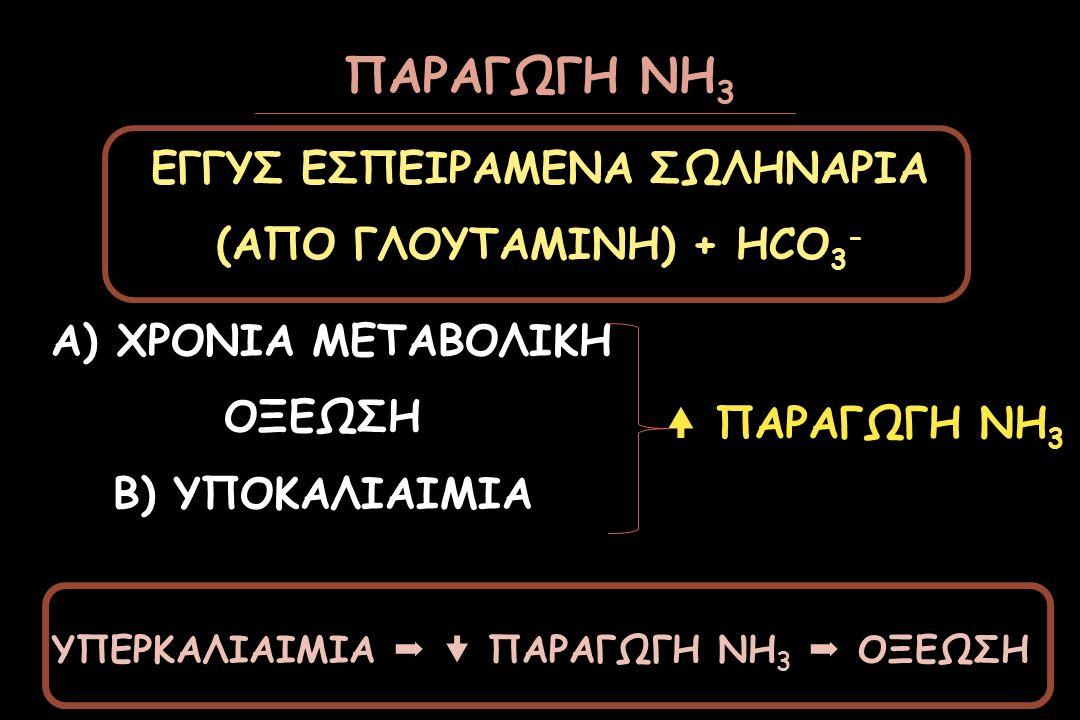 ΠΑΡΑΓΩΓΗ ΝΗ 3 ΕΓΓΥΣ ΕΣΠΕΙΡΑΜΕΝΑ ΣΩΛΗΝΑΡΙΑ (ΑΠΟ ΓΛΟΥΤΑΜΙΝΗ) + HCO 3 - A) ΧΡΟΝΙΑ ΜΕΤΑΒΟΛΙΚΗ ΟΞΕΩΣΗ B) ΥΠΟΚΑΛΙΑΙΜΙΑ ΠΑΡΑΓΩΓΗ ΝΗ 3 ΥΠΕΡΚΑΛΙΑΙΜΙΑ   ΠΑΡΑΓ
