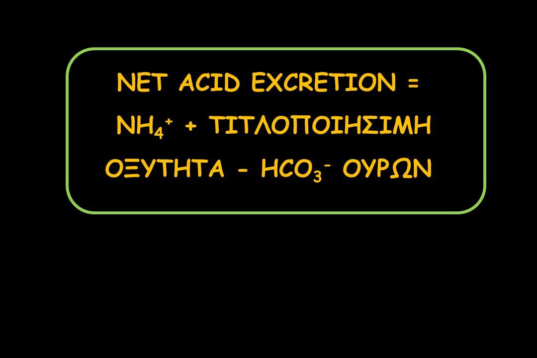 ΝΕΤ ACID EXCRETION = ΝΗ 4 + + ΤΙΤΛΟΠΟΙΗΣIMH ΟΞΥΤΗΤΑ - HCO 3 - ΟΥΡΩΝ