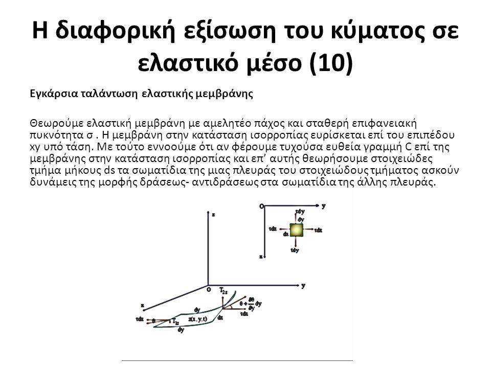 Η διαφορική εξίσωση του κύματος σε ελαστικό μέσο (10) Εγκάρσια ταλάντωση ελαστικής μεμβράνης Θεωρούμε ελαστική μεμβράνη με αμελητέο πάχος και σταθερή επιφανειακή πυκνότητα σ.