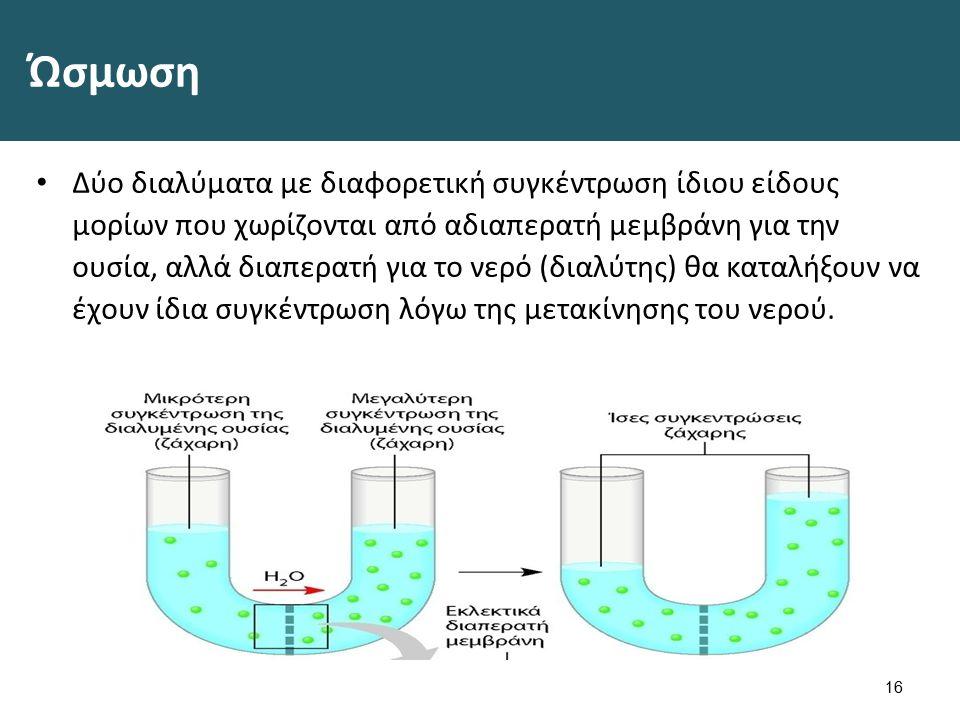 Ώσμωση Δύο διαλύματα με διαφορετική συγκέντρωση ίδιου είδους μορίων που χωρίζονται από αδιαπερατή μεμβράνη για την ουσία, αλλά διαπερατή για το νερό (διαλύτης) θα καταλήξουν να έχουν ίδια συγκέντρωση λόγω της μετακίνησης του νερού.