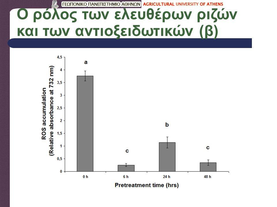 Ο ρόλος των ελευθέρων ριζών και των αντιοξειδωτικών (β)