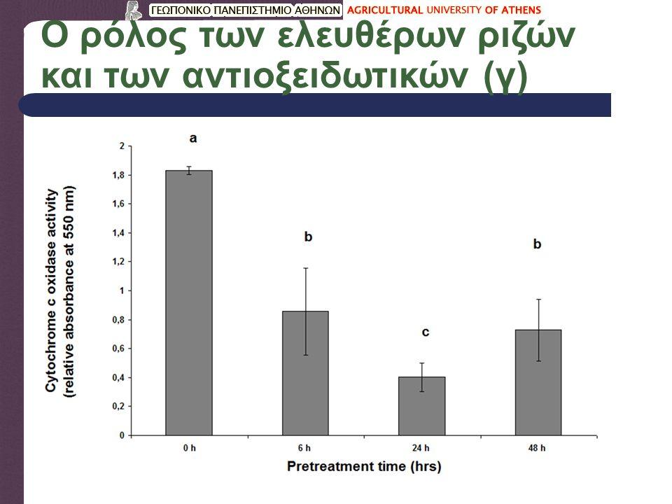 Ο ρόλος των ελευθέρων ριζών και των αντιοξειδωτικών (γ)