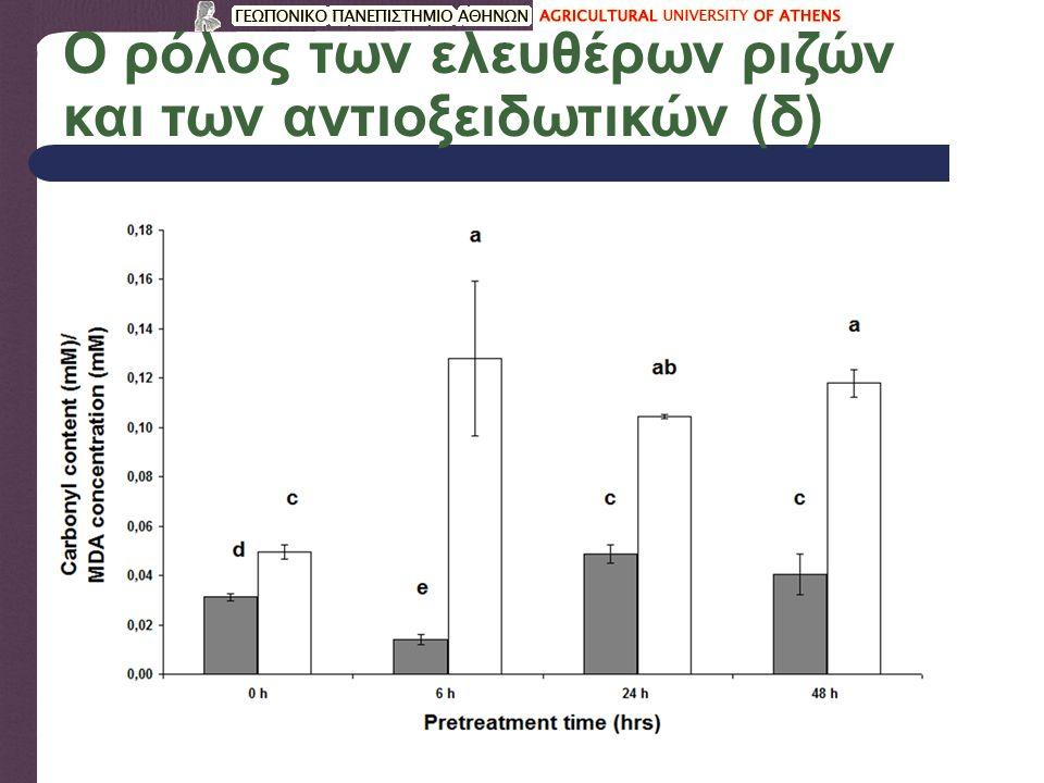 Ο ρόλος των ελευθέρων ριζών και των αντιοξειδωτικών (δ)