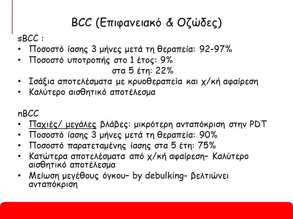 BCC (Επιφανειακό & Οζώδες) sBCC : Ποσοστό ίασης 3 μήνες μετά τη θεραπεία: 92-97% Ποσοστό υποτροπής στο 1 έτος: 9% στα 5 έτη: 22% Ισάξια αποτελέσματα με κρυοθεραπεία και χ/κή αφαίρεση Καλύτερο αισθητικό αποτέλεσμα nBCC Παχιές/ μεγάλες βλάβες: μικρότερη ανταπόκριση στην PDT Ποσοστό ίασης 3 μήνες μετά τη θεραπεία: 90% Ποσοστό παρατεταμένης ίασης στα 5 έτη: 75% Κατώτερα αποτελέσματα από χ/κή αφαίρεση– Καλύτερο αισθητικό αποτέλεσμα Μείωση μεγέθους όγκου– by debulking- βελτιώνει ανταπόκριση