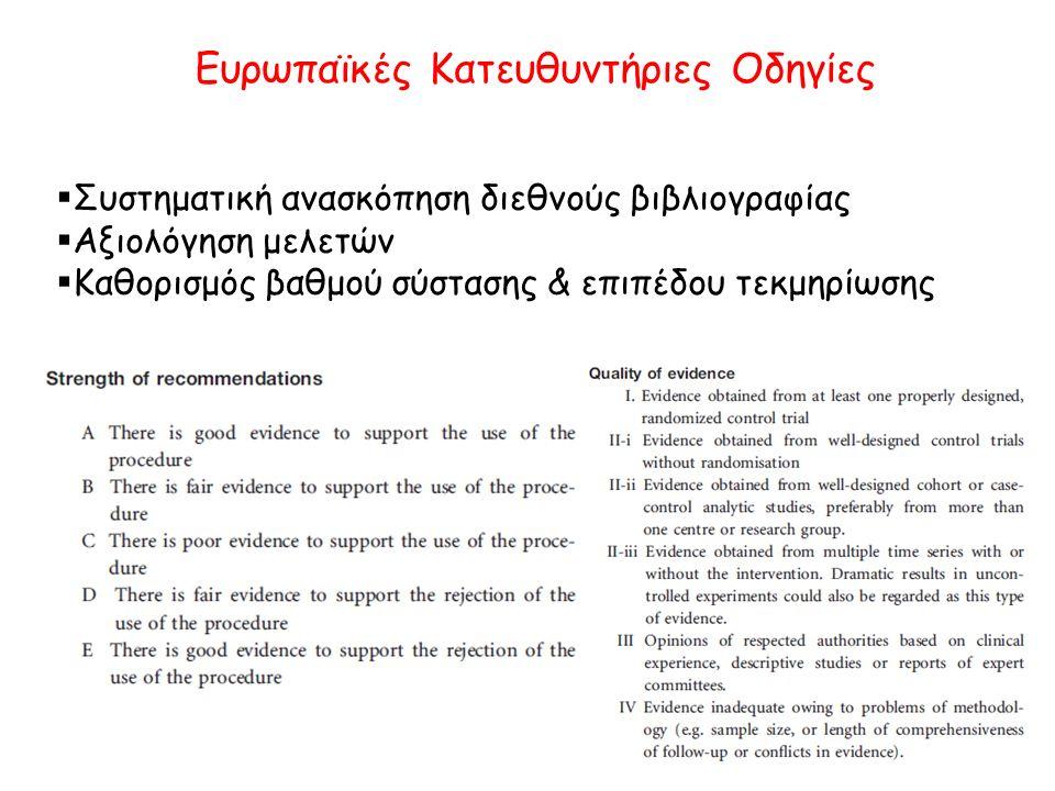  Συστηματική ανασκόπηση διεθνούς βιβλιογραφίας  Αξιολόγηση μελετών  Καθορισμός βαθμού σύστασης & επιπέδου τεκμηρίωσης Ευρωπαϊκές Κατευθυντήριες Οδηγίες