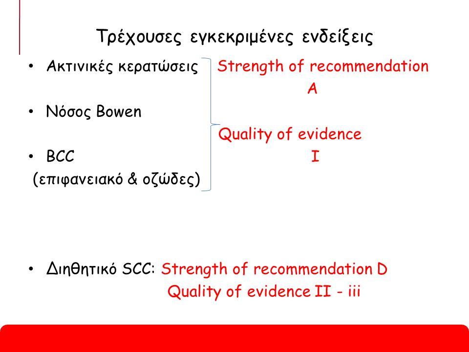 Τρέχουσες εγκεκριμένες ενδείξεις Ακτινικές κερατώσεις Strength of recommendation A Νόσος Bowen Quality of evidence BCC I (επιφανειακό & οζώδες) Διηθητικό SCC: Strength of recommendation D Quality of evidence II - iii